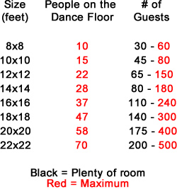 dance floor size guide